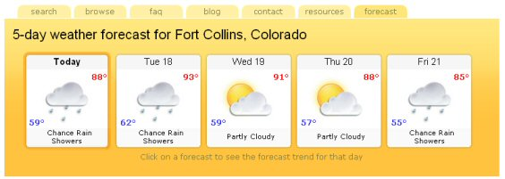Fort Collins, Colorado Forecast Created On July 17, 2006