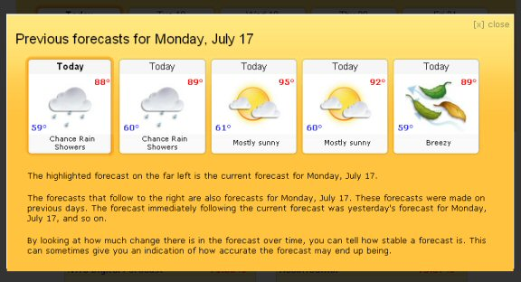 Fort Collins, Colorado Forecasts For July 17, 2006 Created Today and Previous Days